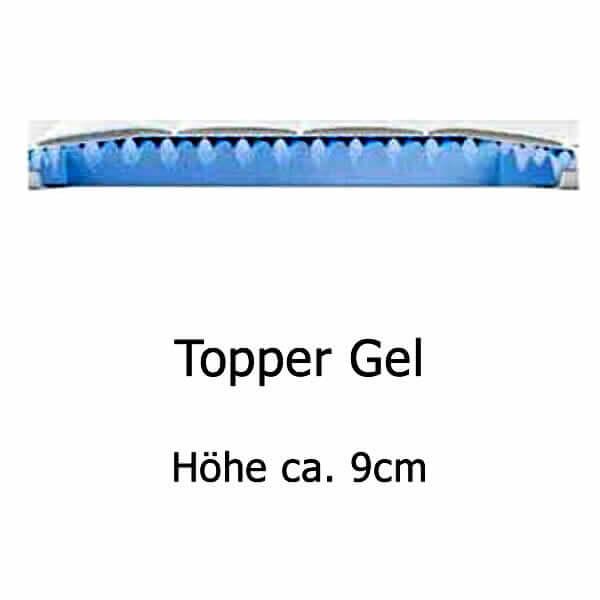 oschmann_belcanto_Topper_Gel